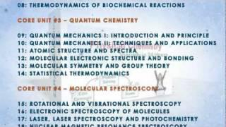 Physical Chemistry: How to Learn it in 24 Hours
