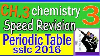 CHEMISTRY   PART 3- CHAPTER 3 SPEED REVISION   2016     CLASS 10 KERALA