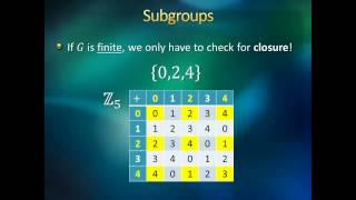 Introduction to Higher Mathematics - Lecture 16:  Group Theory