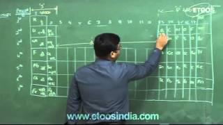 JEE Chemistry Periodic Table Learning Method by JH Sir