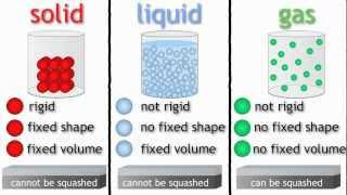 States of Matter (solids, liquids and gases) | The Chemistry Journey | The Fuse School